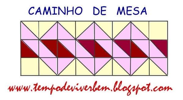 gráfico é bem simples, é uma sequência, que no caso usa 8