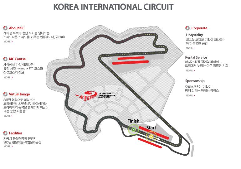 Gran Premio de Corea del Sur Circuit