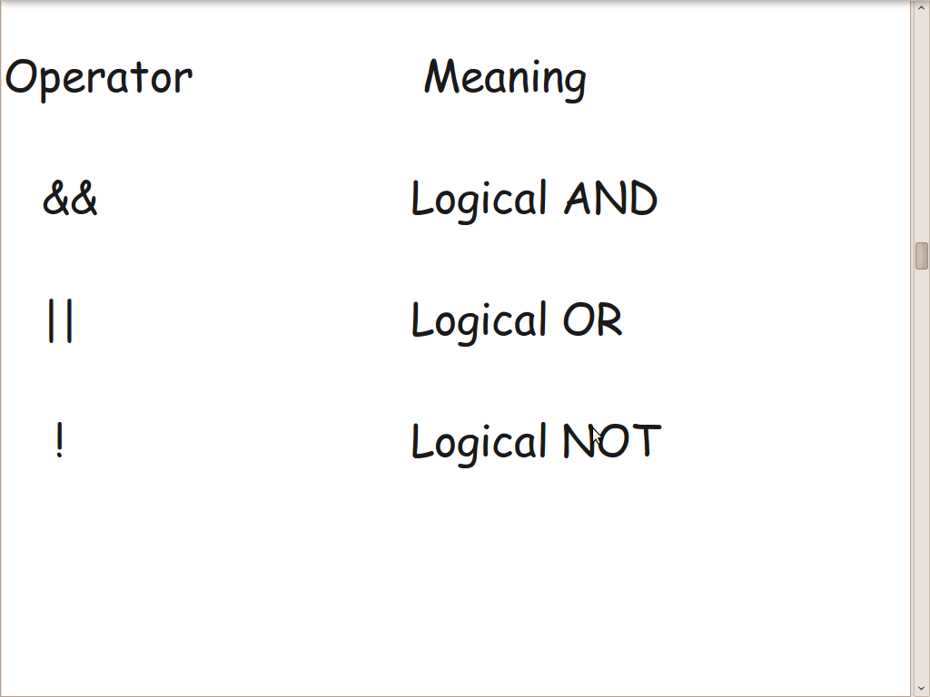 logical operators This way, x == y will be evaluated first, and then logical not will flip the boolean result rule: if logical not is intended to operate on the result of other operators, the other operators and their operands need to be enclosed in parenthesis.
