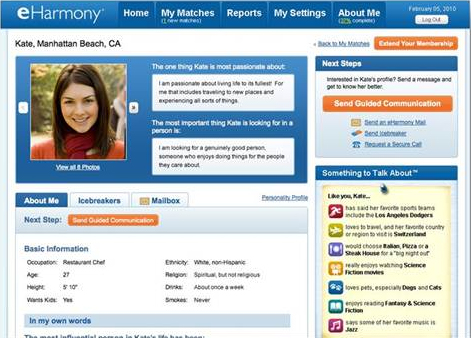 Online Dating Personal Profile Examples