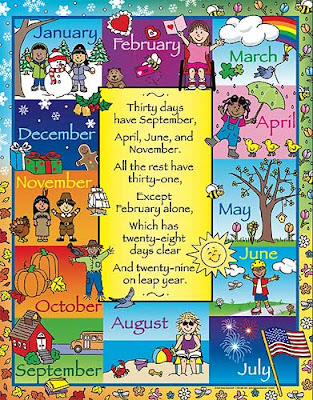 kindergarten big learning months of the year poster