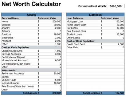 net worth sheet