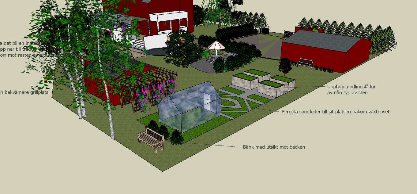 Trädgårdsprinsessans dagbok: trädgårdsplanering del 6. resultatet ...