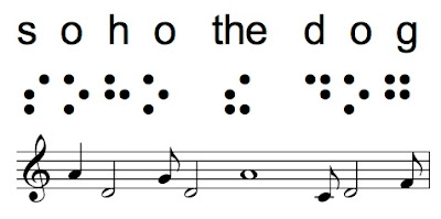 soho the dog: roman text, Braille, Braille interpreted as music