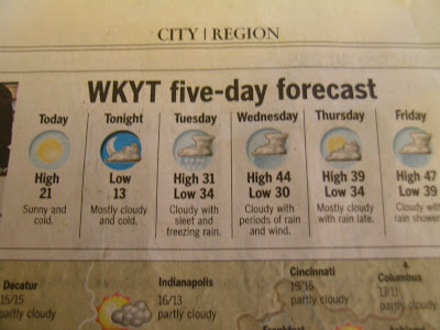funny math. Math Is Hard: Weather Forecast