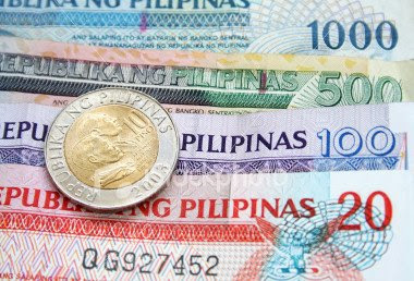 philippine peso How much DO things cost?