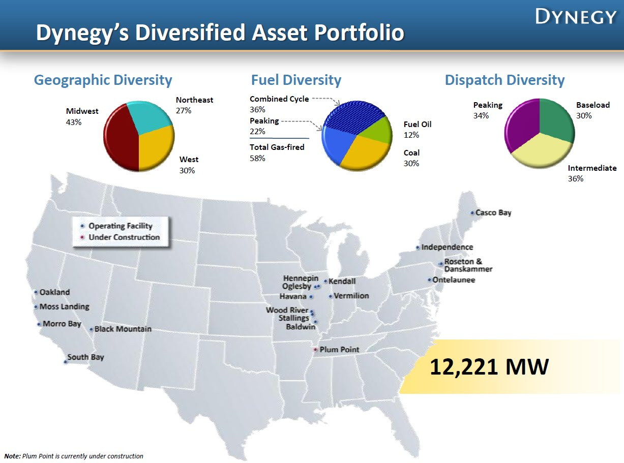 Haynesville Play The Shale Resource Dynegy And Irony Natural Gas Power Plant Diagram It Is Not Surprising To See A Private Equity Company Like Blackstone Taking Plunge In Deal This First Covered Its Financial Downside Out Of