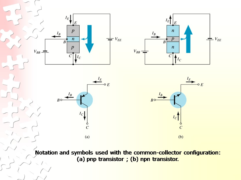 bipolar junction transistor See also fieldeffect transistor fieldeffect transistor and transistor a bipolar transistor is a semiconductor device commonly used for amplification the.