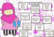 10 muwassafat tarbiyah