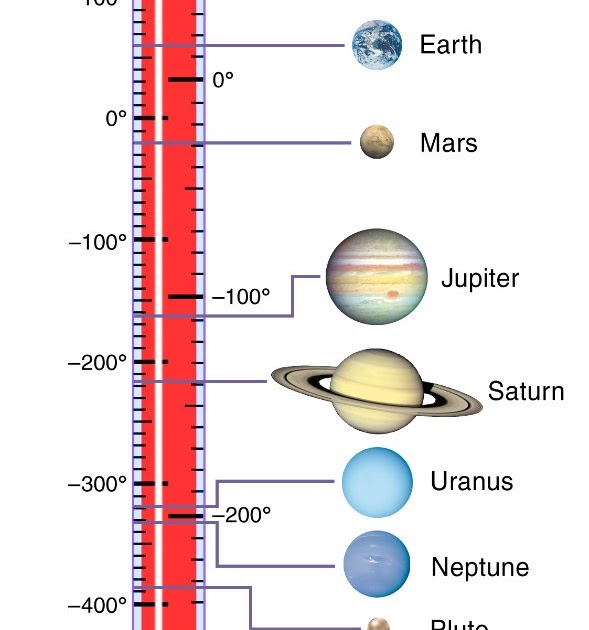temperature of planets - photo #33