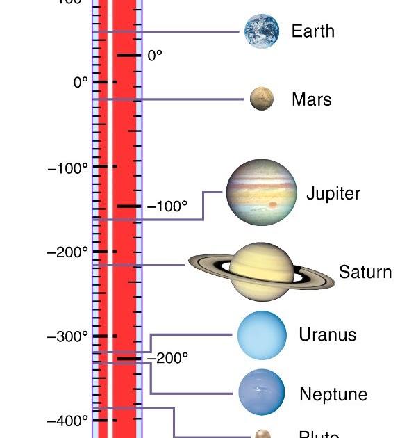 planet mars temperature - photo #25