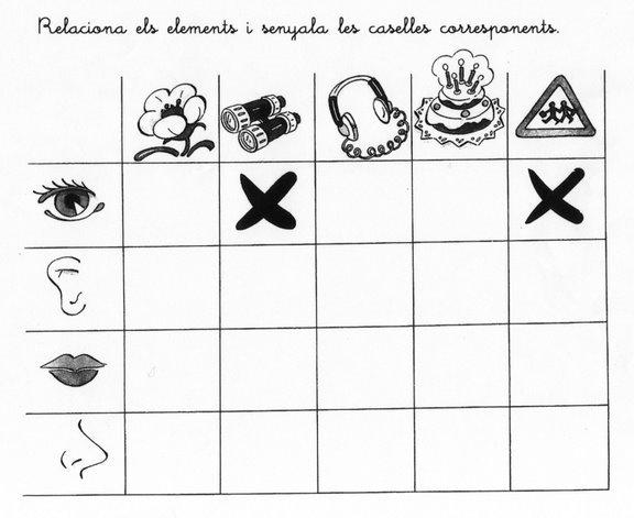 Dibujos para colorear de los sentidos para preescolar - Imagui