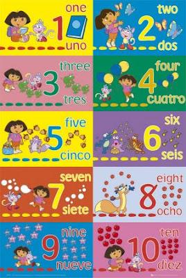 Aprende a contar del uno al diez en inglés. ¡Es muy fácil!.
