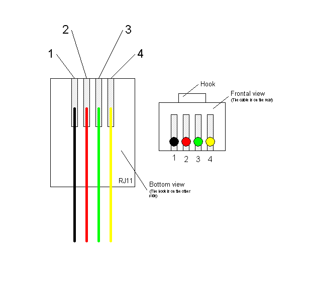 rj45 colour code for wiring instructions