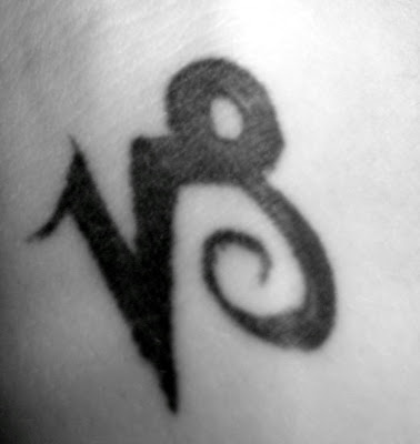 zodiac symbol tattoos. Zodiac Symbol Tattoos