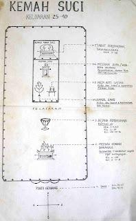 Baitullah di jaman nabi2 yahudi - Page 2 Copy+of+DSCN0091_modif