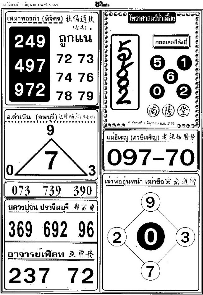 Thai Lottery Results Lotto Tips 2010 Thai Lottery Results Chart