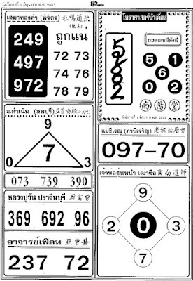 Thai Lottery Tips Lotto Paper For June