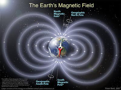 Pruebas de que la Tierra es joven Earth_magn