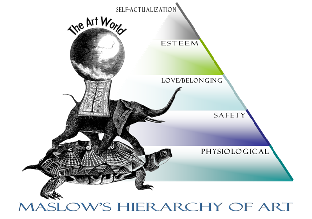 Maslow knew pyramids, and art.