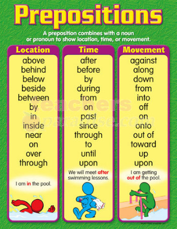 Old Fashioned image with regard to printable list of prepositions