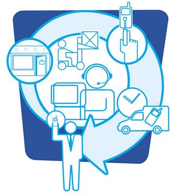 Canales de Distribución Para Productos de Consumo:
