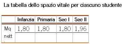 [Scuola_Misura_tabella_spazio_vitale.jpg]