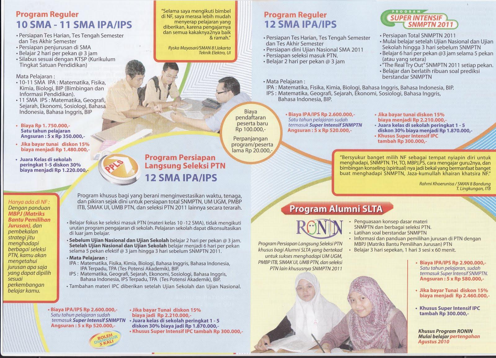 contoh-contoh smp brosur sekolah menarik