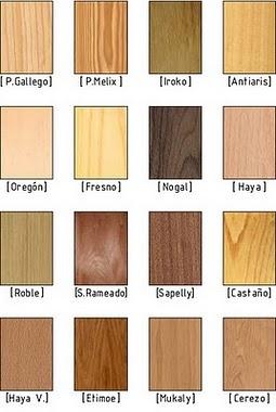 Importadora de maderas de panama tipos de maderas - Tipos de barnices para madera ...