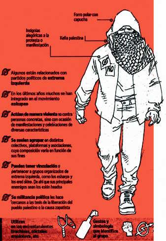 skinheadz: Antisistemas o Siervos del Capital?
