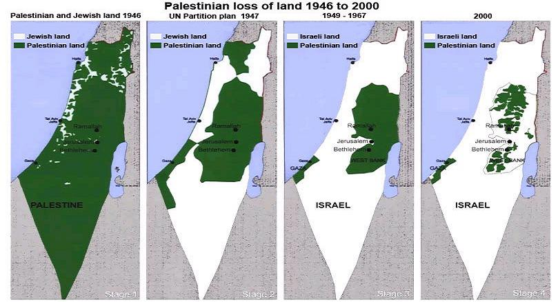 Israeli Expansion 1946 - 2000
