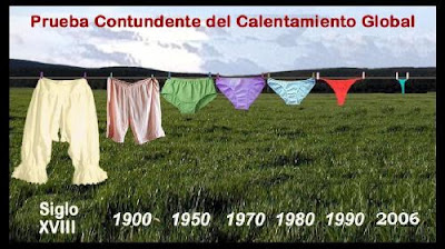 AQUÍ HUMOR , .DE TODOS LOS COLORES ... Prueba+contundente+del+calentamiento+global