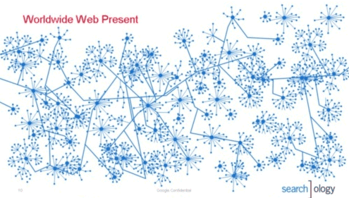 searchology-web-graph.png