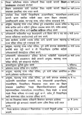 Ed. CET Examination Scheduled