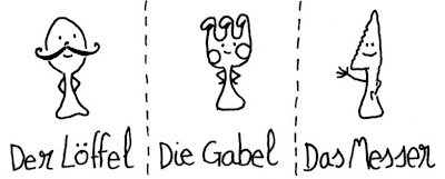 Dibujos de nombres, dibujos de objetos