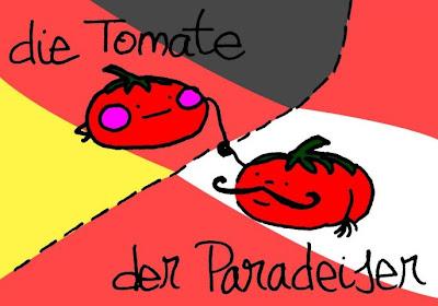 Dibujos de nombres, palabras usadas en Austria, dibujos de alimentos