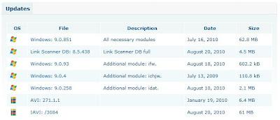 Download Update AVG Offline