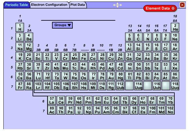 Tabla periodica dinamica con valencias gallery periodic table and tabla periodica dinamica con valencias images periodic table and tabla periodica dinamica actualizada images periodic table urtaz Images