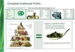 CRYPTOMONADALES NUTRITIONAL PROFILE