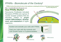 PPARs - biomolecule of the Century