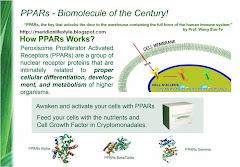 PPARs - biomolecule of the Century