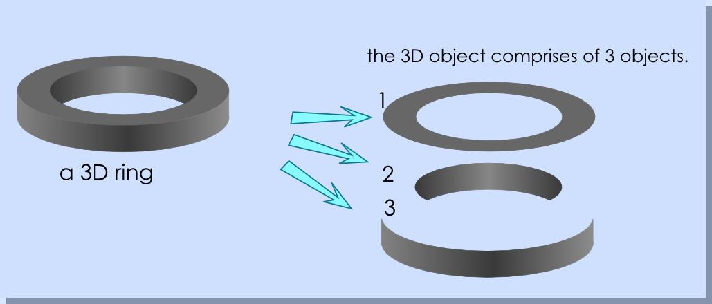 raikar designs illustrating 3d looking objects in inkscape basic
