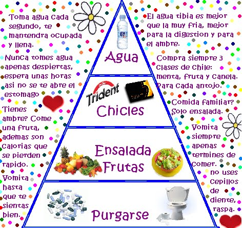 Mi piramide ana