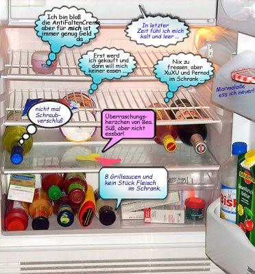 Svenjas Kühlschrank am Monatsende