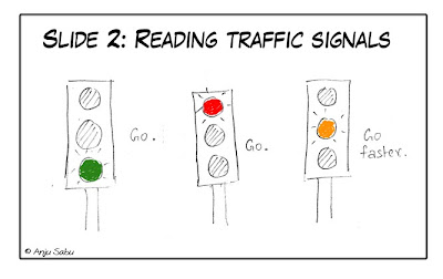 Indian Traffic Rules