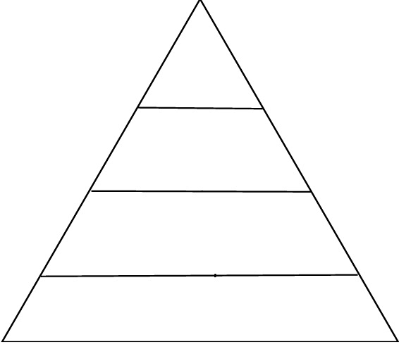blank caste system pyramid -#main