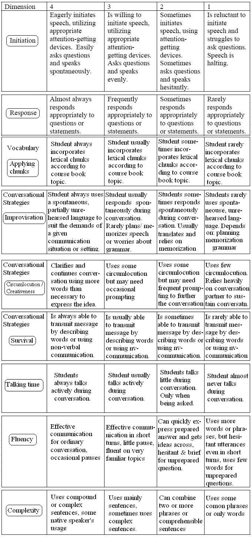 analytic language essay samples