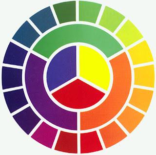 colores primarios, secundarios, intermedios y terciarios
