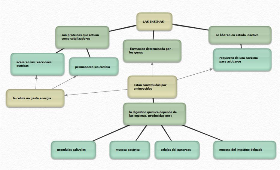 edu mx sites ciencia volumen1 ciencia2 01: