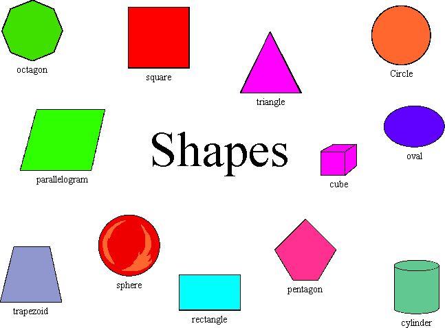 My name is Faizal E primbonvocabs shapes